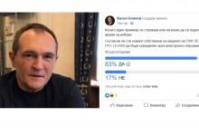 Васил Божков предлага с електронно гласуване да се реши кой ще вземе акциите на Левски