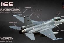 ПОСТЪПИХА ОФЕРТИТЕ ЗА НОВ ИЗТРЕБИТЕЛ! F16 или GRIPEN ?