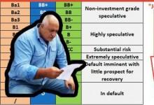 Кредитният рейтинг на бай Ганьо