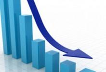19% по-малко чужди инвестиции за първото полугодие за 2016г.!