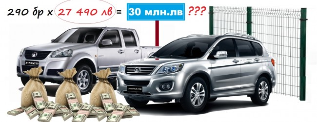 Скандално: МВР ще си купува 290 джипа по 100 000 лв за бройка при реална цена от 27 490 лв !?!