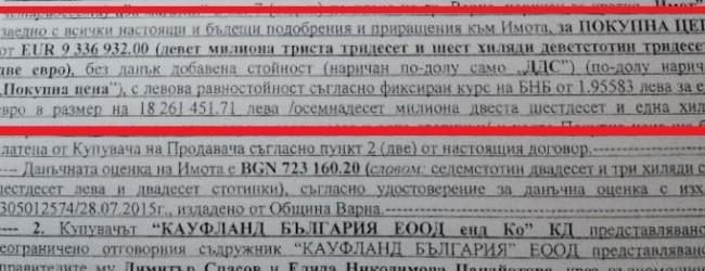 Ето договора и сумата за продажба на 14 дка. от Стадион Варна на Кауфланд !