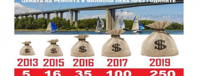 Цифроманията на варненските ремонти: Четвърт милиард лева за ремонт на Аспаруховия мост!?!