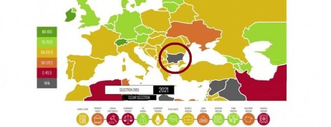 Икономическата свобода в България е в застой последното десетилетие