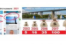 Аспарухов мост: ГЕРБ обещават до края на май да приключат с ……. проектирането на ремонта?!?