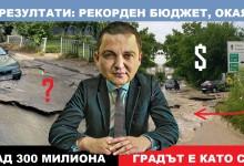"""Портних отново ни обеща малките улички във Варна да бъдат ремонтирани в """"най-скоро време"""""""