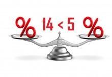 Мисирките: Радев водел на Герджиков САМО с 14%, а ГЕРБ водел убедително на БСП с ЦЕЛИ 5 %!!!